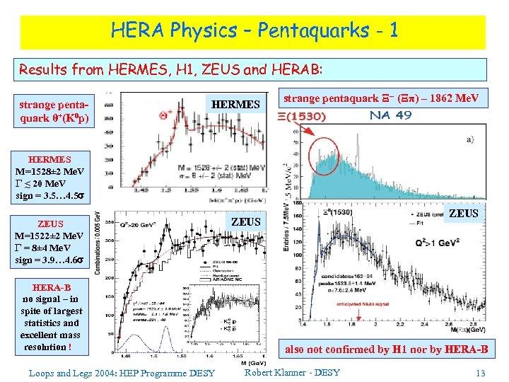 HERA Physics – Pentaquarks - 1 Results from HERMES, H 1, ZEUS and HERAB: