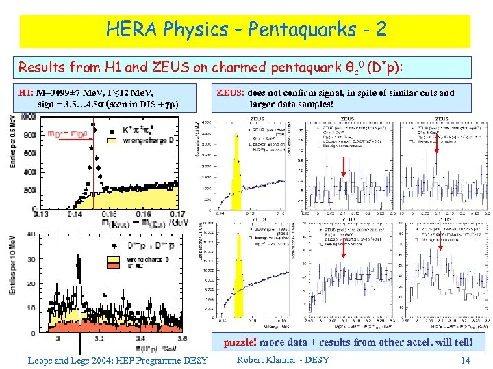 HERA Physics – Pentaquarks - 2 Results from H 1 and ZEUS on charmed