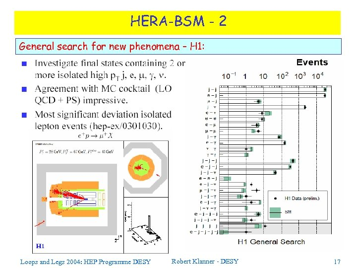 HERA-BSM - 2 General search for new phenomena – H 1: Loops and Legs