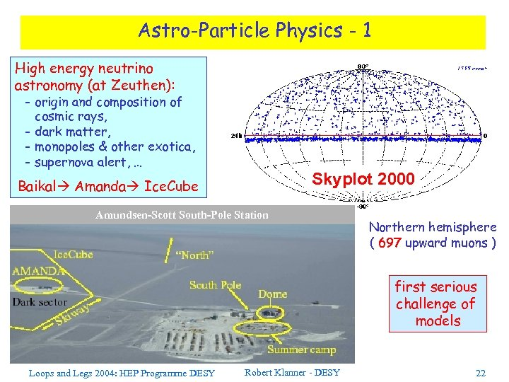 Astro-Particle Physics - 1 High energy neutrino astronomy (at Zeuthen): - origin and composition