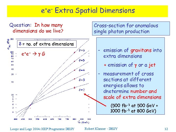 e+e- Extra Spatial Dimensions Question: In how many dimensions do we live? = no.