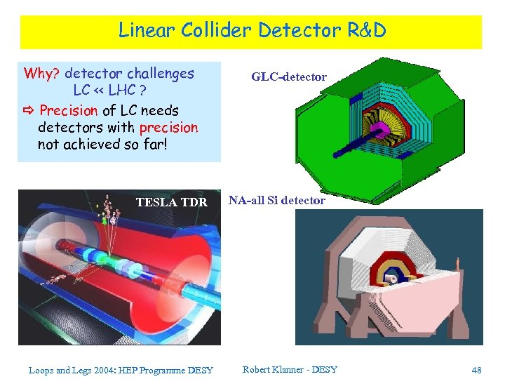 Linear Collider Detector R&D Why? detector challenges LC << LHC ? Precision of LC