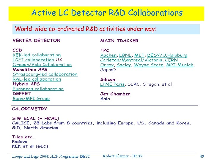 Active LC Detector R&D Collaborations World-wide co-ordinated R&D activities under way: TESLA TDR Loops