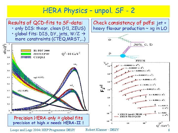 HERA Physics – unpol. SF - 2 Results of QCD-fits to SF-data: heavy flavour