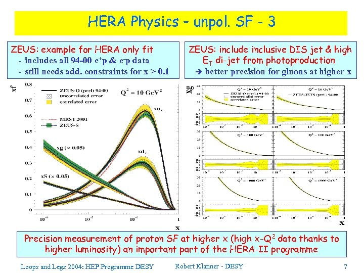 HERA Physics – unpol. SF - 3 ZEUS: example for HERA only fit -