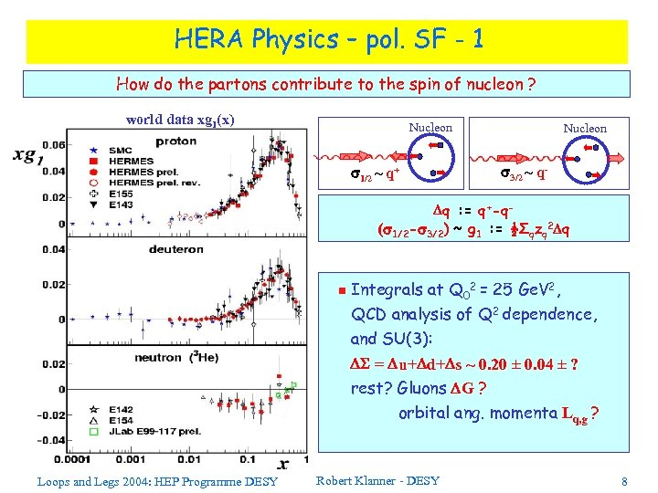 HERA Physics – pol. SF - 1 How do the partons contribute to the