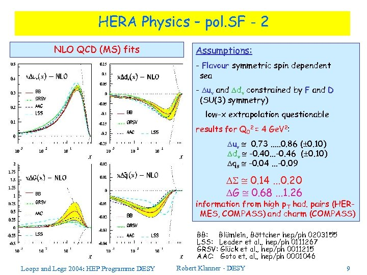 HERA Physics – pol. SF - 2 NLO QCD (MS) fits Assumptions: - Flavour