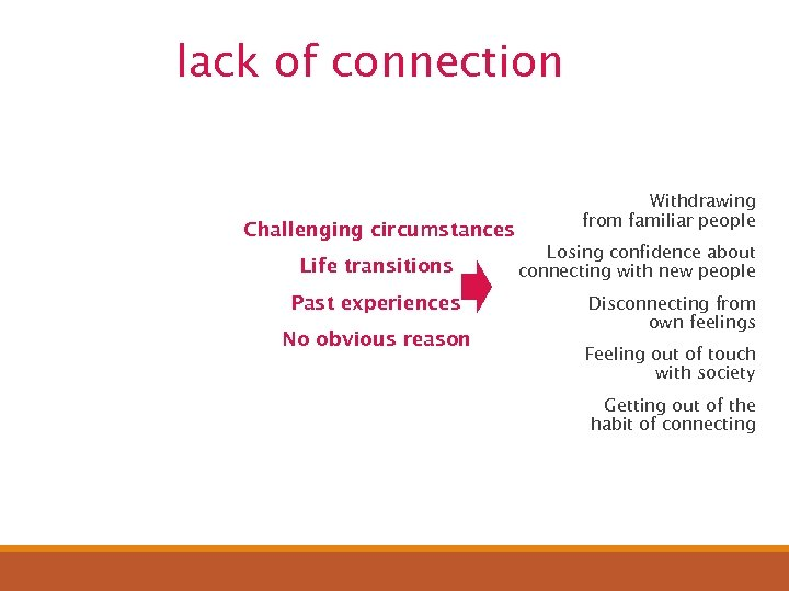 lack of connection Challenging circumstances Life transitions Past experiences No obvious reason Withdrawing from