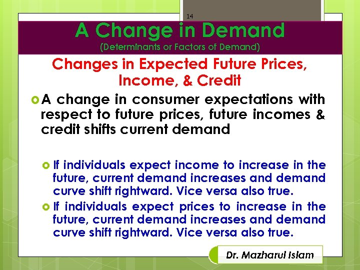 14 A Change in Demand (Determinants or Factors of Demand) Changes in Expected Future