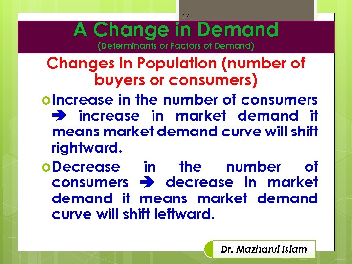 17 A Change in Demand (Determinants or Factors of Demand) Changes in Population (number