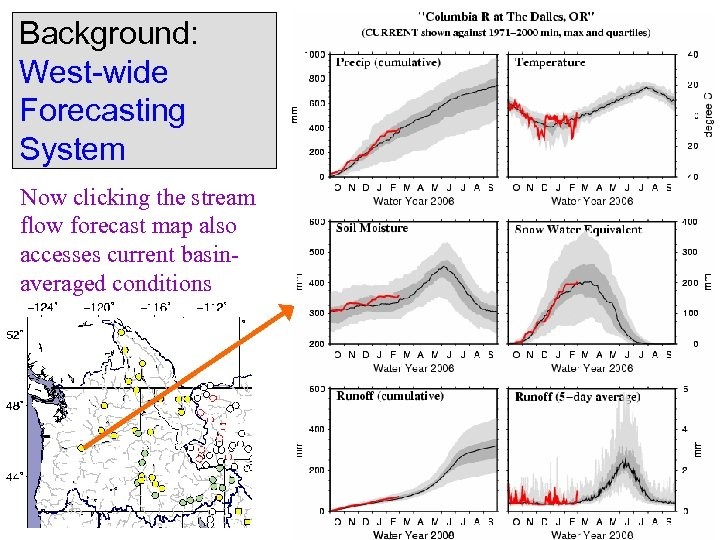 Background: West-wide Forecasting System Now clicking the stream flow forecast map also accesses current