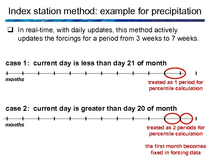 Index station method: example for precipitation q In real-time, with daily updates, this method