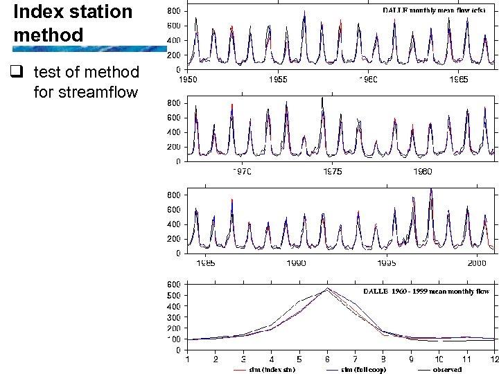Index station method q test of method for streamflow