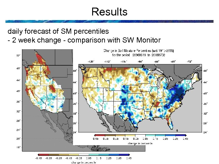 Results daily forecast of SM percentiles - 2 week change - comparison with SW