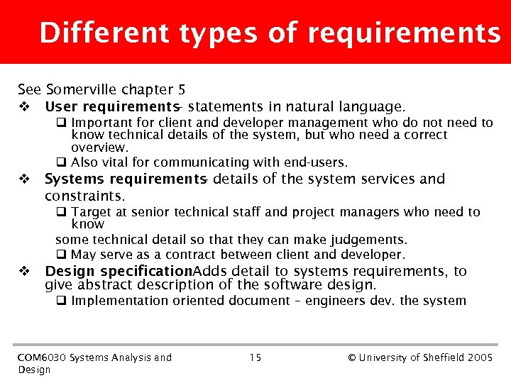 Different types of requirements See Somerville chapter 5 v User requirements statements in natural