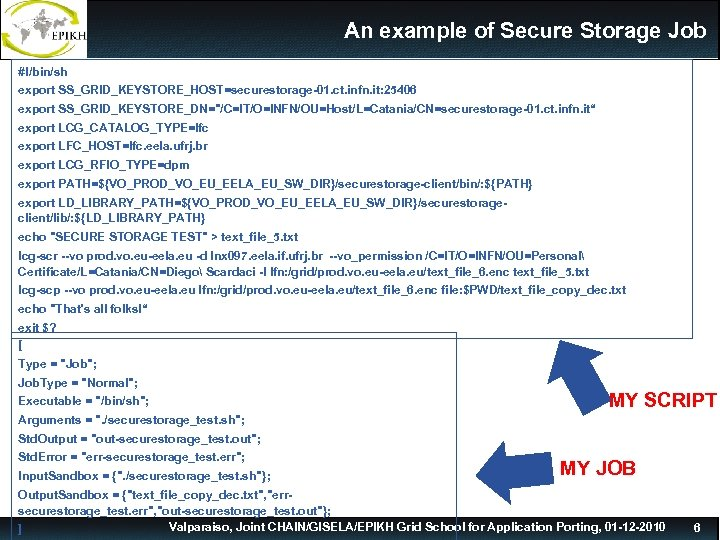 An example of Secure Storage Job #!/bin/sh export SS_GRID_KEYSTORE_HOST=securestorage-01. ct. infn. it: 25406 export