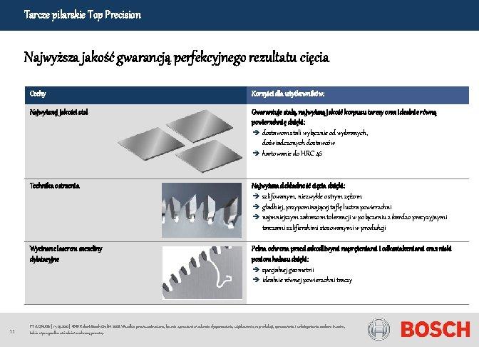 Tarcze pilarskie Top Precision Najwyższa jakość gwarancją perfekcyjnego rezultatu cięcia Cechy Najwyższej jakości stal