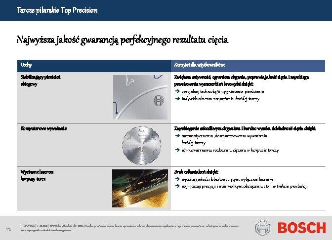 Tarcze pilarskie Top Precision Najwyższa jakość gwarancją perfekcyjnego rezultatu cięcia Cechy Stabilizujący pierścień obiegowy