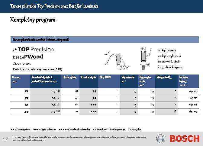 Tarcze pilarskie Top Precision oraz Best for Laminate Kompletny program Tarcze pilarskie do ukośnic