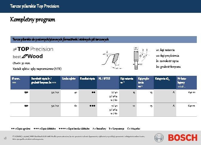 Tarcze pilarskie Top Precision Kompletny program Tarcze pilarskie do poziomych/pionowych formatówek i stołowych pił