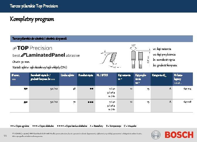 Tarcze pilarskie Top Precision Kompletny program Tarcze pilarskie do ukośnic i ukośnic do paneli