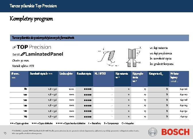 Tarcze pilarskie Top Precision Kompletny program Tarcze pilarskie do poziomych/pionowych formatówek w 1: kąt