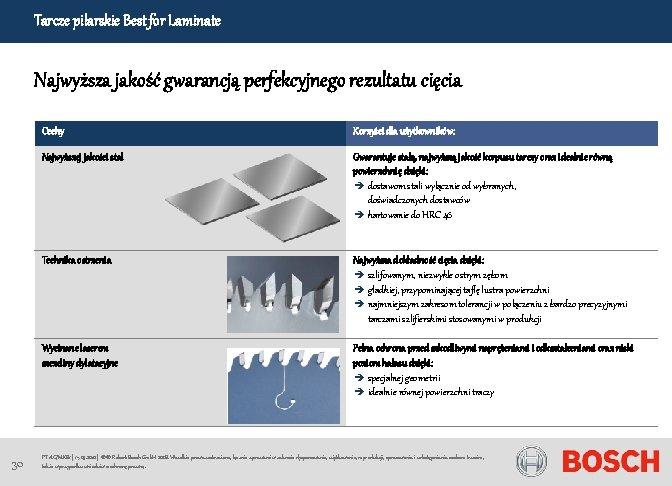 Tarcze pilarskie Best for Laminate Najwyższa jakość gwarancją perfekcyjnego rezultatu cięcia Cechy Najwyższej jakości