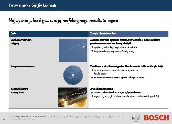Tarcze pilarskie Best for Laminate Najwyższa jakość gwarancją perfekcyjnego rezultatu cięcia Cechy Stabilizujący pierścień