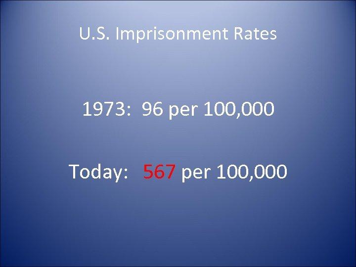 U. S. Imprisonment Rates 1973: 96 per 100, 000 Today: 567 per 100, 000