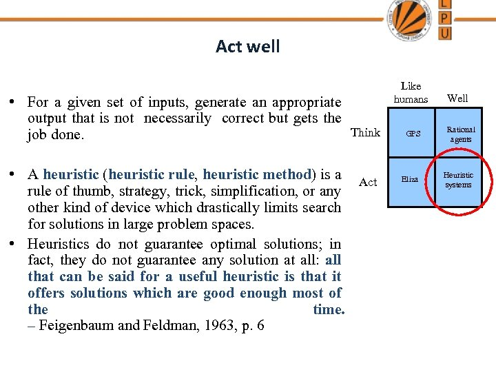 Act well • For a given set of inputs, generate an appropriate output that