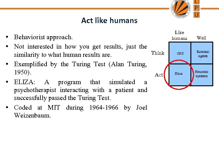 Act like humans • Behaviorist approach. • Not interested in how you get results,