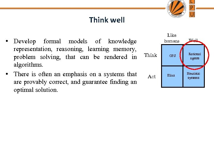 Think well • Develop formal models of knowledge representation, reasoning, learning memory, problem solving,