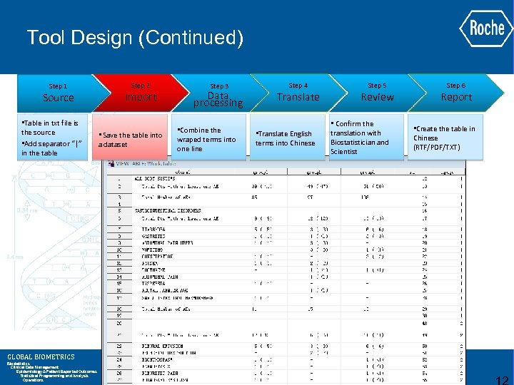 Tool Design (Continued) Step 1 Source • Table in txt file is the source