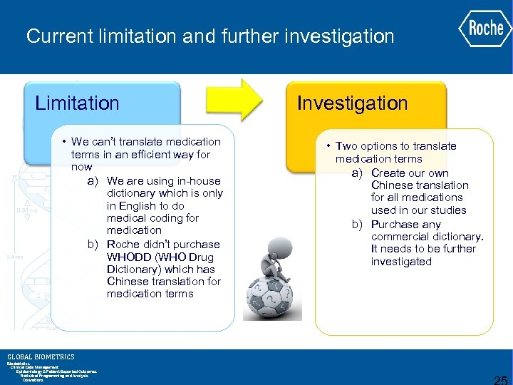 Current limitation and further investigation Limitation • We can't translate medication terms in an