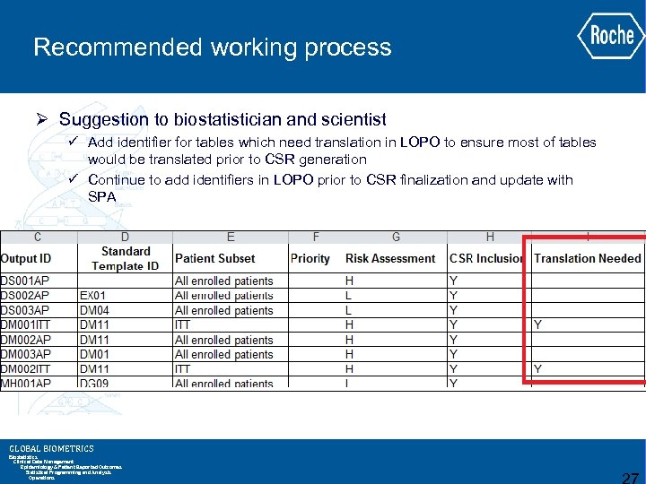 Recommended working process Ø Suggestion to biostatistician and scientist ü Add identifier for tables