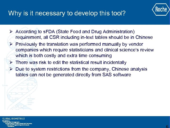 Why is it necessary to develop this tool? Ø According to s. FDA (State
