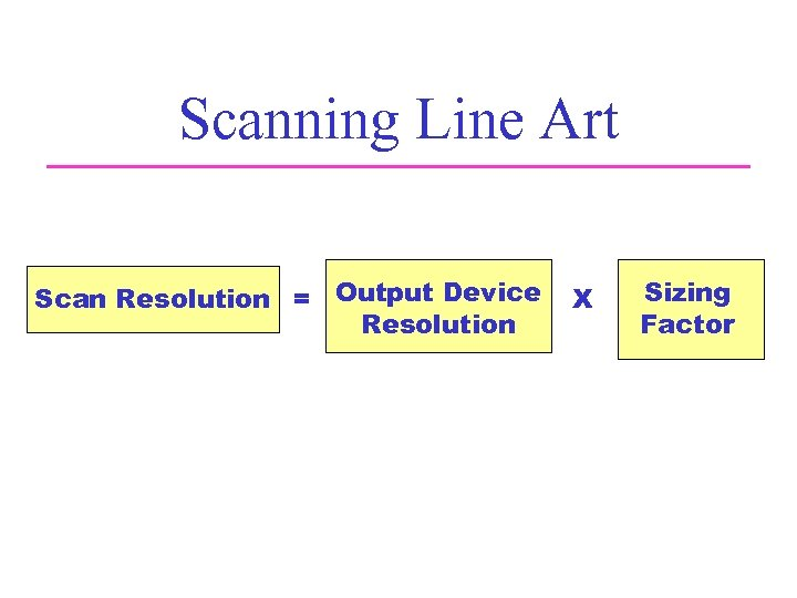 Scanning Line Art Scan Resolution = Output Device Resolution X Sizing Factor