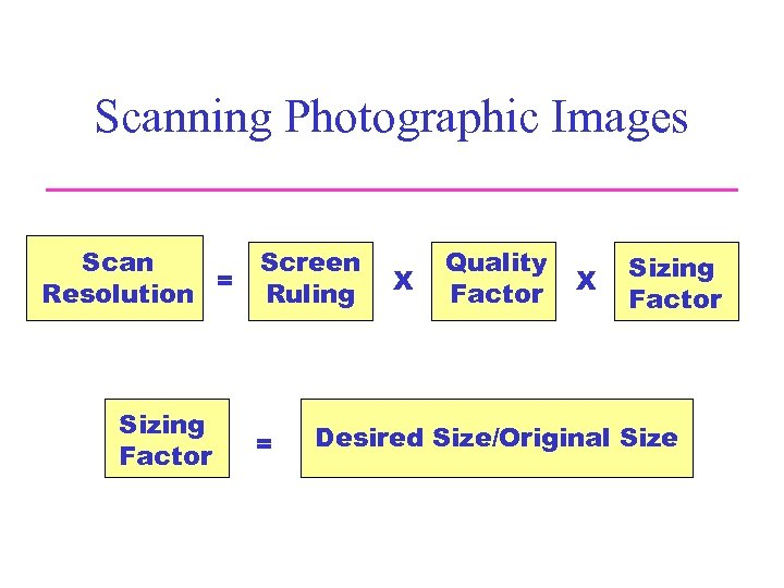 Scanning Photographic Images Scan Screen Resolution = Ruling Sizing Factor = X Quality Factor
