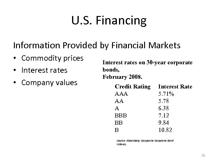 U. S. Financing Information Provided by Financial Markets • Commodity prices • Interest rates