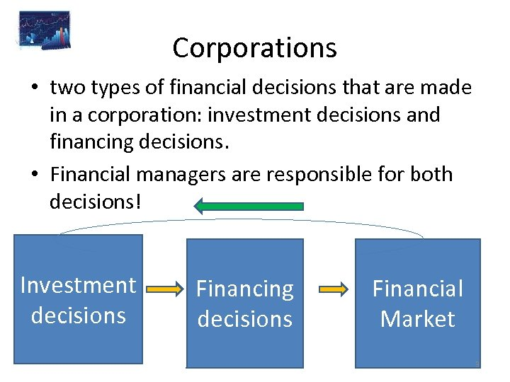 Corporations • two types of financial decisions that are made in a corporation: investment
