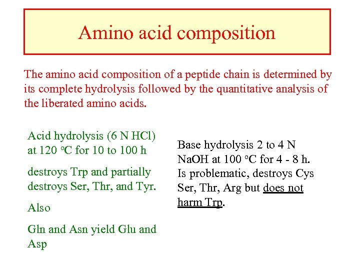 Amino acid composition The amino acid composition of a peptide chain is determined by