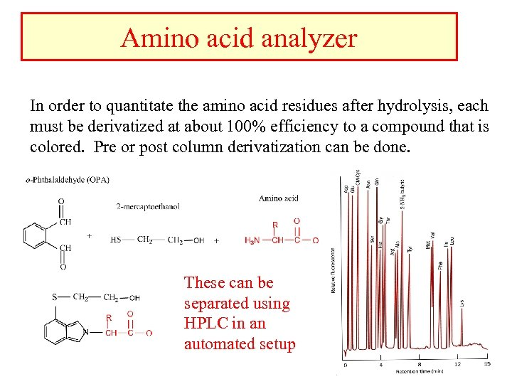 Amino acid analyzer In order to quantitate the amino acid residues after hydrolysis, each