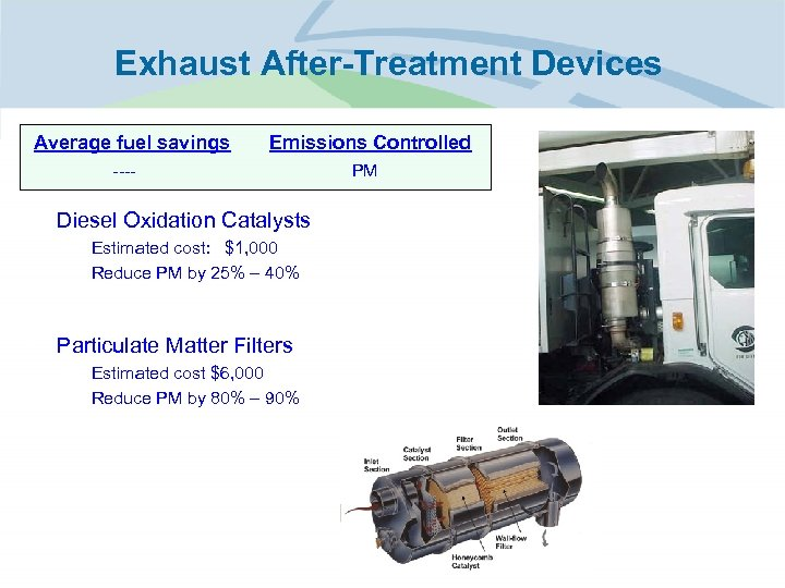 Exhaust After-Treatment Devices Average fuel savings Emissions Controlled ---- • Diesel Oxidation Catalysts –