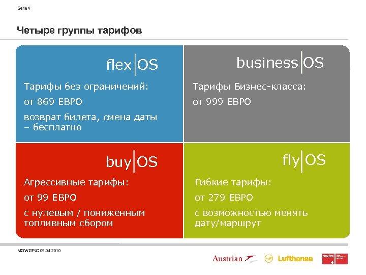 Seite 4 Четыре группы тарифов flex OS business OS Тарифы без ограничений: Тарифы Бизнес-класса:
