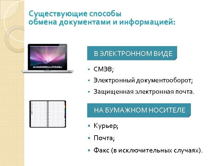 Существующие способы обмена документами и информацией: В ЭЛЕКТРОННОМ ВИДЕ § СМЭВ; § Электронный документооборот;