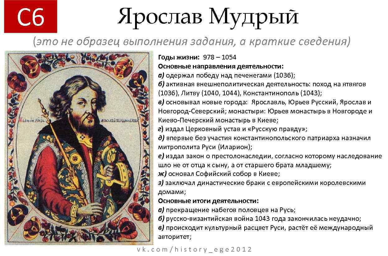 C 6 Ярослав Мудрый (это не образец выполнения задания, а краткие сведения) Годы жизни: