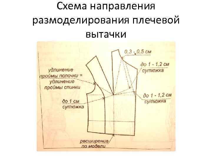 Схема направления размоделирования плечевой вытачки