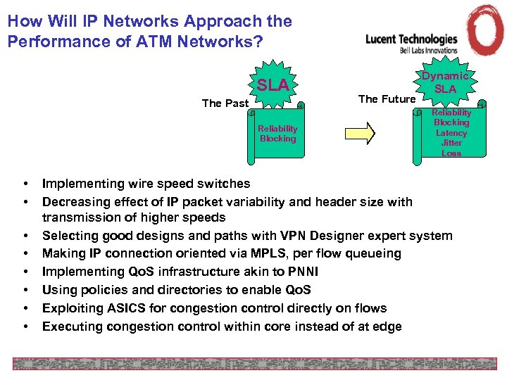 How Will IP Networks Approach the Performance of ATM Networks? SLA The Past Reliability