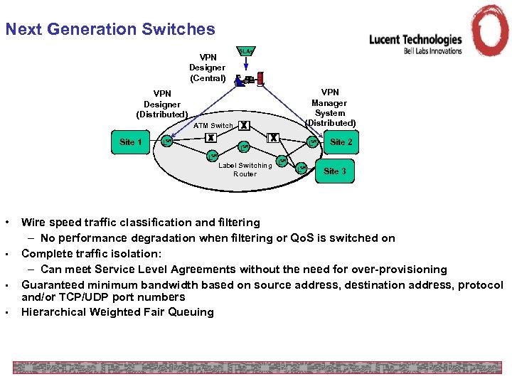 Next Generation Switches VPN Designer (Central) SLAs VPN Manager System (Distributed) VPN Designer (Distributed)
