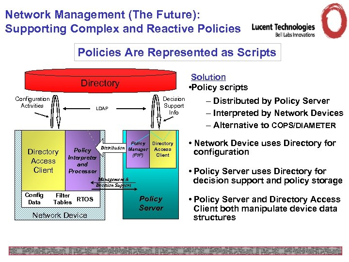 Network Management (The Future): Supporting Complex and Reactive Policies Are Represented as Scripts Solution